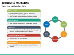 360 Degree Marketing PPT Slide 23
