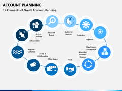 Account Planning PPT Slide 1