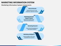 Marketing Information System PPT Slide 8