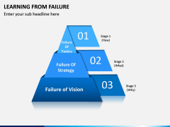 Learning from Failure PPT Slide 8