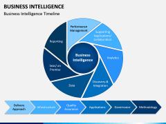 Business Intelligence PPT Slide 5
