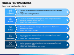 Roles and Responsibilities PPT Slide 2