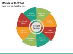 Managed Services PPT Slide 21