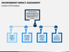 Environmental Impact Assessment (EIA) PPT Slide 13