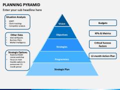 Planning Pyramid PPT Slide 5