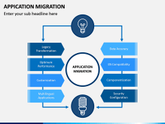 Application Migration PPT Slide 2