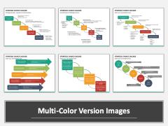 Strategic Choice multicolor combined