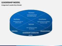 Leadership Model PPT Slide 11