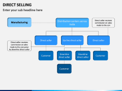 Direct Selling PPT Slide 8