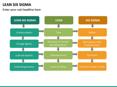 Lean Six Sigma PPT Slide 25