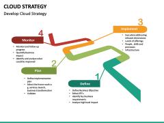 Cloud Strategy PPT Slide 15