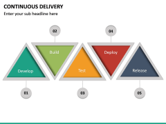 Continuous Delivery PPT Slide 28