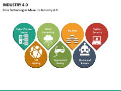 Industry 4.0 PPT Slide 23