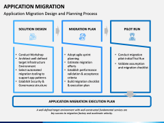 Application Migration PPT Slide 7
