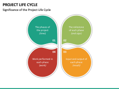 Project life cycle PPT slide 47