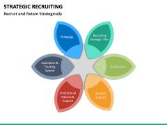 Strategic Recruiting PPT Slide 15