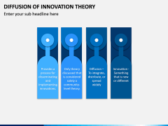 Diffusion of Innovation Theory PPT Slide 3