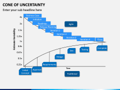 Cone of Uncertainty PPT Slide 2