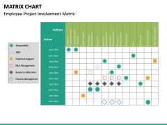 Matrix Chart PPT Slide 23