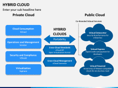 Hybrid Cloud PPT Slide 5