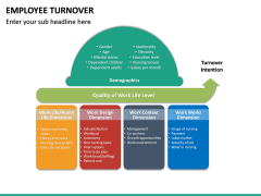 Employee Turnover PPT Slide 15