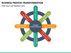 Business Process Transformation PPT Slide 24