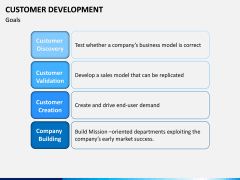 Customer Development PPT slide 6