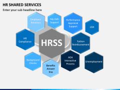 HR Shared Services PPT Slide 8
