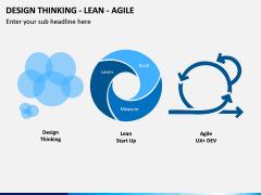 Design Thinking - Lean - Agile PPT Slide 3