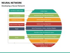 Neural Network PPT Slide 19