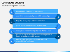 Corporate Culture PPT Slide 15