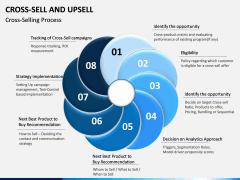 Cross Selling Up Selling PPT Slide 15