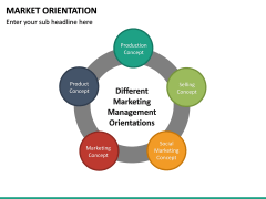 Market Orientation PPT slide 26