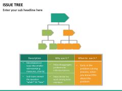 Issue Tree PPT Slide 23
