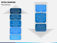Retail Banking PPT slide 16