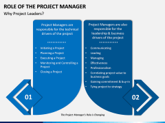 Role of the Project Manager PPT Slide 2