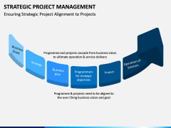 Strategic Project Management PPT Slide 4