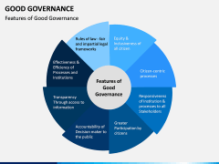Good Governance PPT Slide 11