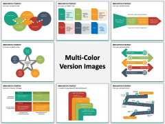 Innovation Strategy PPT Slide MC Combined