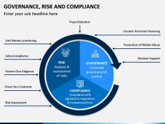 Governance, Risk and Compliance PPT Slide 4