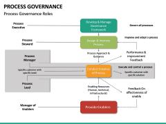 Process Governance PPT Slide 9