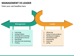 Management Vs Leader PPT slide 19
