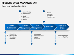 Revenue Cycle Management (RCM) PPT Slide 16