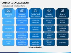 Employee Engagement PPT Slide 4