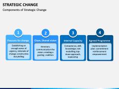 Strategic Change PPT slide 6