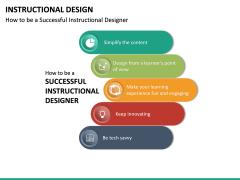 Instructional Design PPT Slide 24