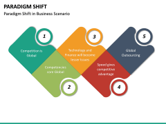 Paradigm Shift PPT Slide 21