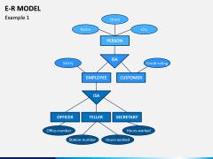 E-R Model PPT Slide 5