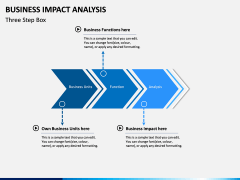 Business impact analysis PPT slide 14