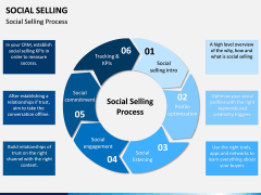 Social Selling PPT Slide 8